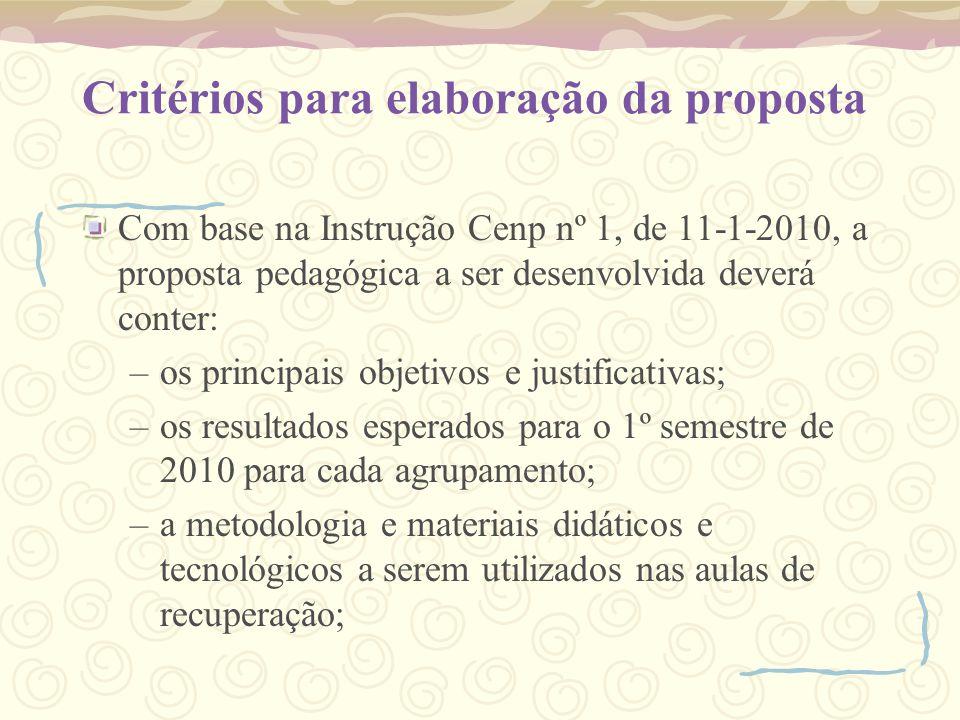 Critérios para elaboração da proposta