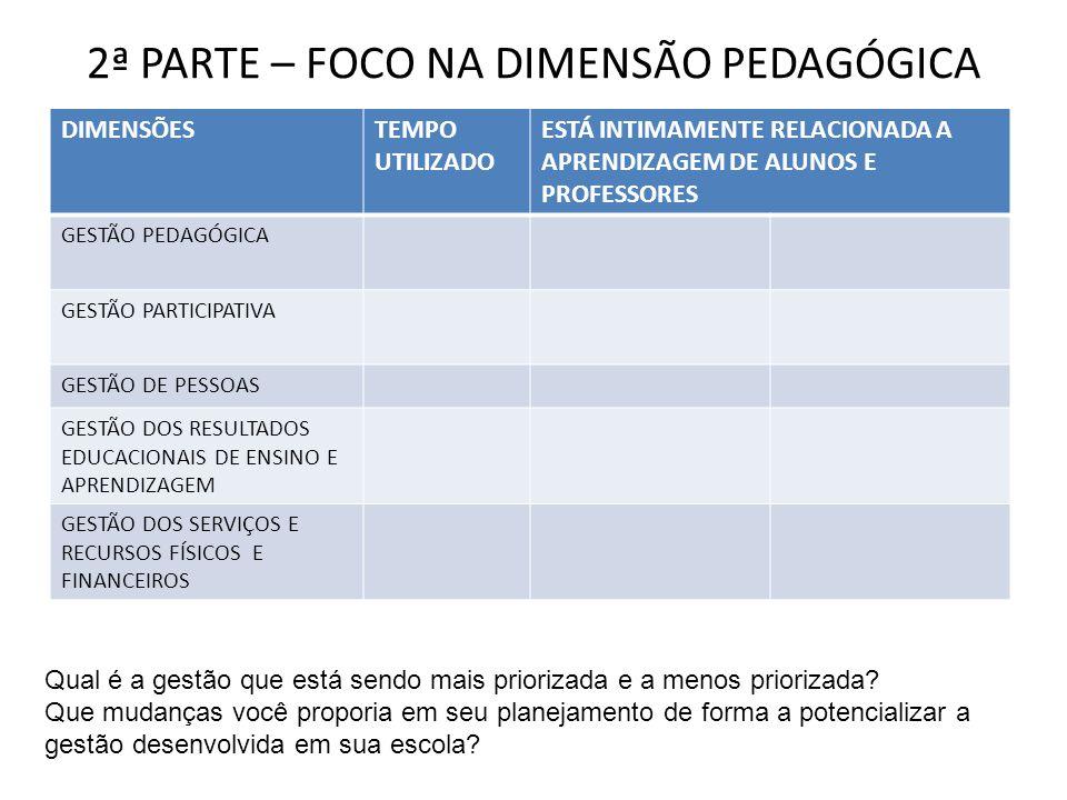 2ª PARTE – FOCO NA DIMENSÃO PEDAGÓGICA