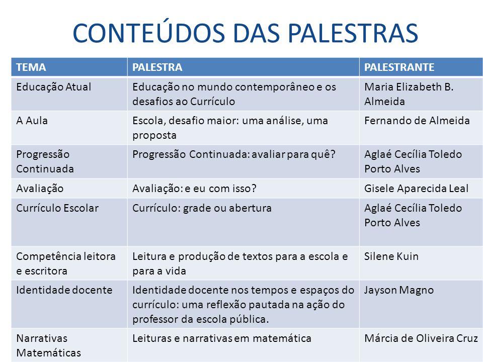 CONTEÚDOS DAS PALESTRAS