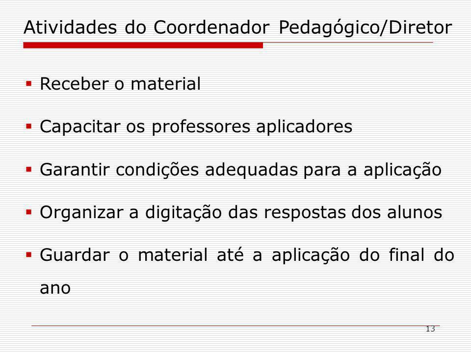 Atividades do Coordenador Pedagógico/Diretor