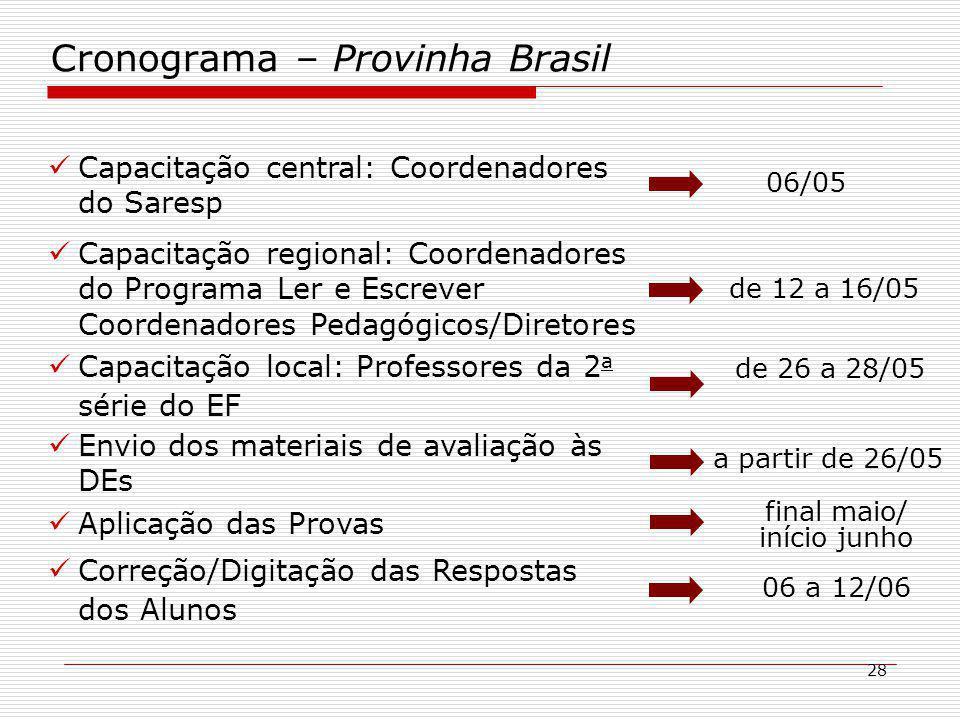 Cronograma – Provinha Brasil