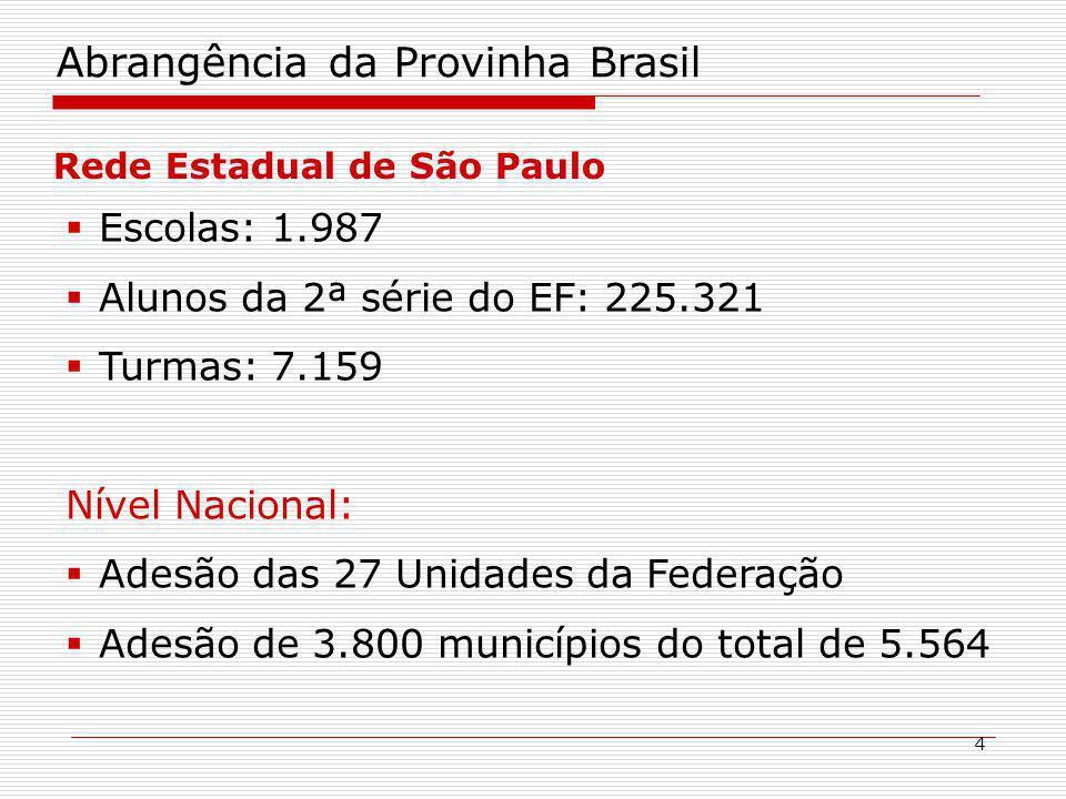 Abrangência da Provinha Brasil