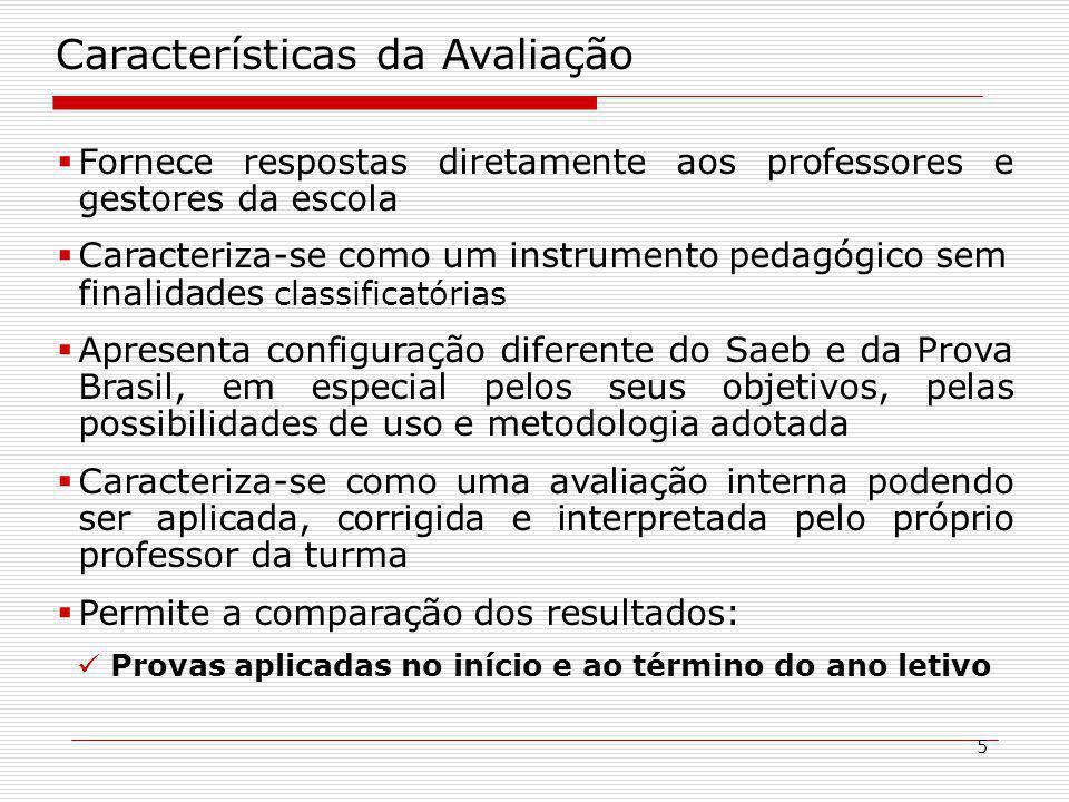 Características da Avaliação