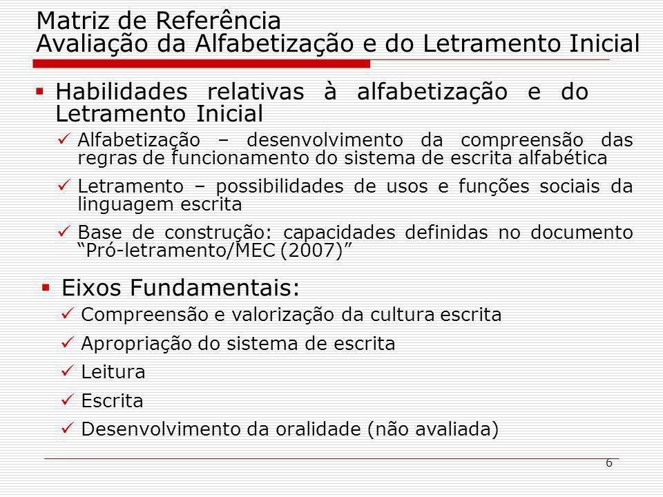 Matriz de Referência Avaliação da Alfabetização e do Letramento Inicial