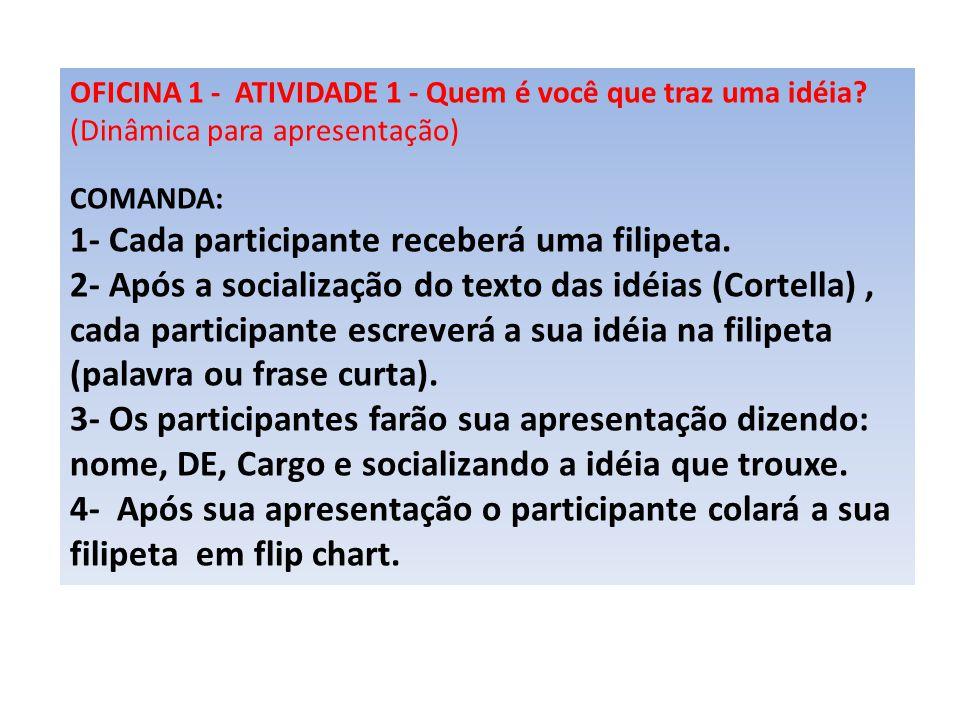 1- Cada participante receberá uma filipeta.