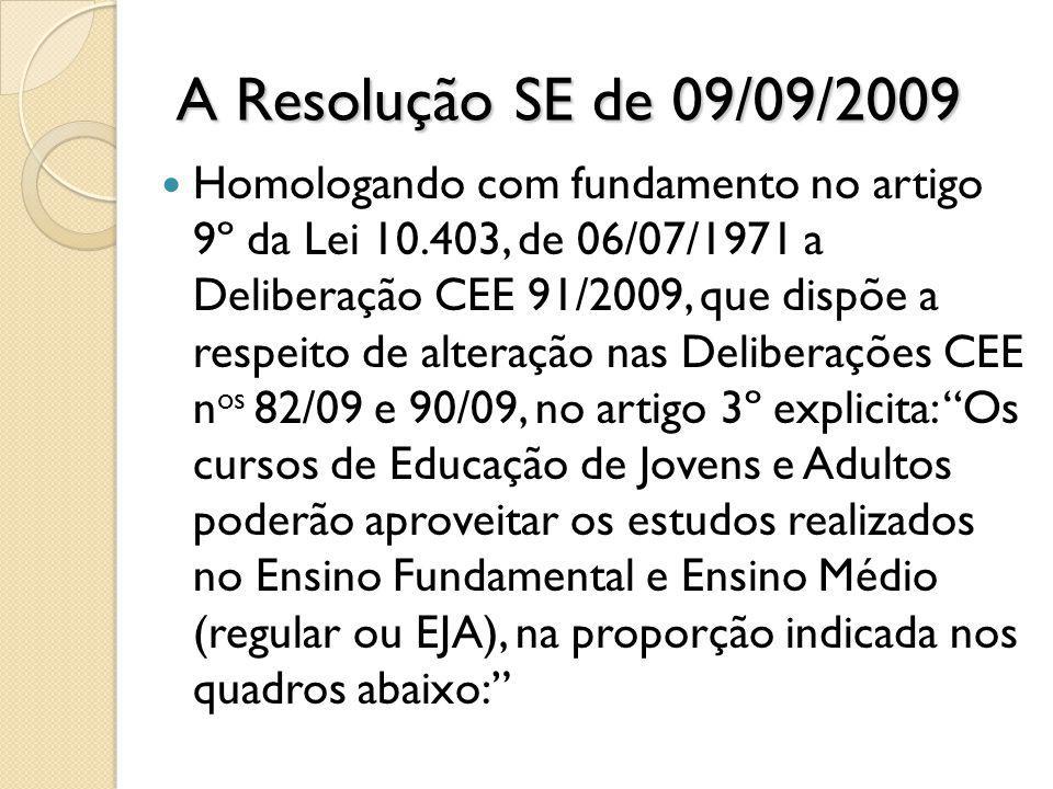 A Resolução SE de 09/09/2009