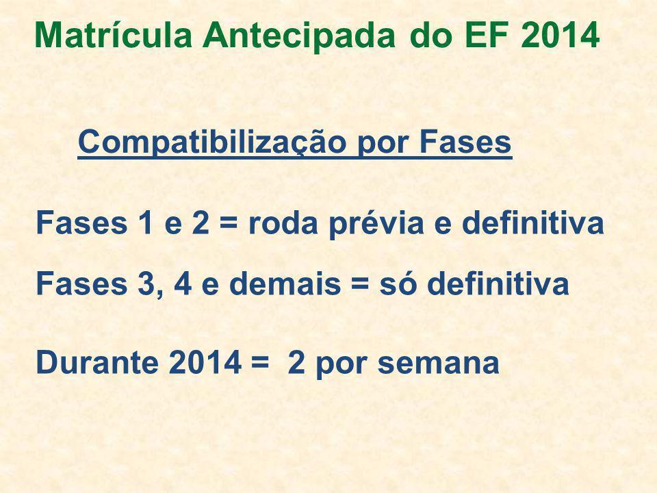 Matrícula Antecipada do EF 2014 Compatibilização por Fases