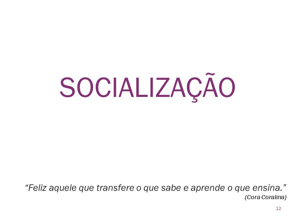 SOCIALIZAÇÃO Feliz aquele que transfere o que sabe e aprende o que ensina. (Cora Coralina)