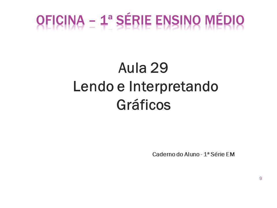 OFICINA – 1ª Série Ensino Médio