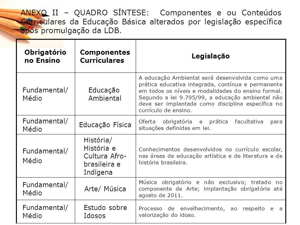 ANEXO II – QUADRO SÍNTESE: Componentes e ou Conteúdos Curriculares da Educação Básica alterados por legislação específica após promulgação da LDB.