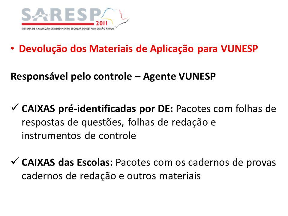 Devolução dos Materiais de Aplicação para VUNESP