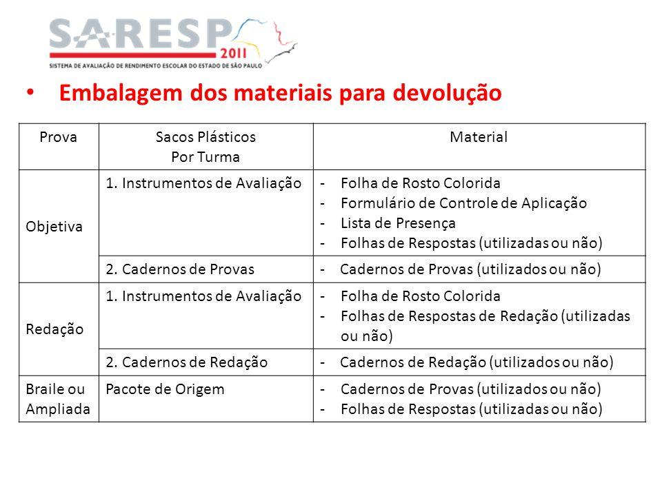 Embalagem dos materiais para devolução