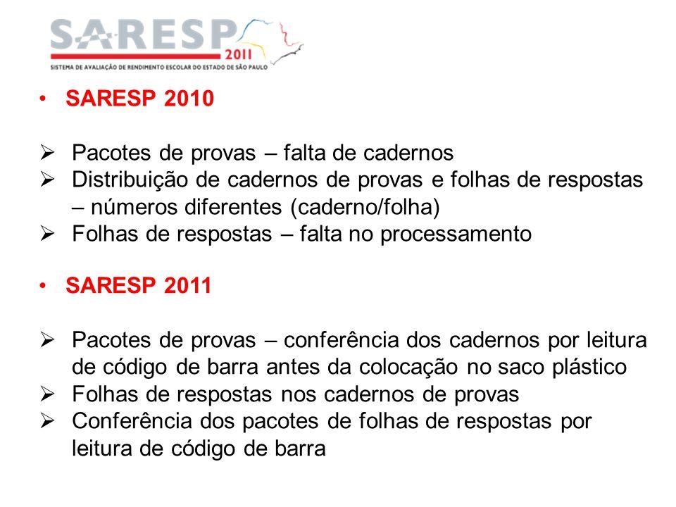 SARESP 2010 Pacotes de provas – falta de cadernos. Distribuição de cadernos de provas e folhas de respostas – números diferentes (caderno/folha)