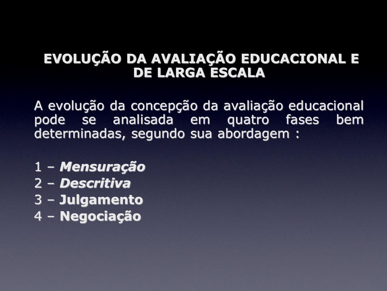 EVOLUÇÃO DA AVALIAÇÃO EDUCACIONAL E DE LARGA ESCALA