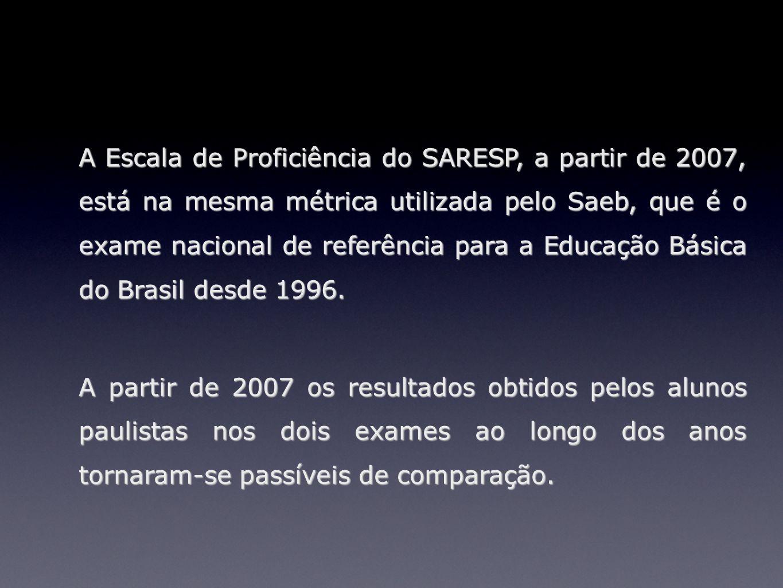 A Escala de Proficiência do SARESP, a partir de 2007, está na mesma métrica utilizada pelo Saeb, que é o exame nacional de referência para a Educação Básica do Brasil desde 1996.