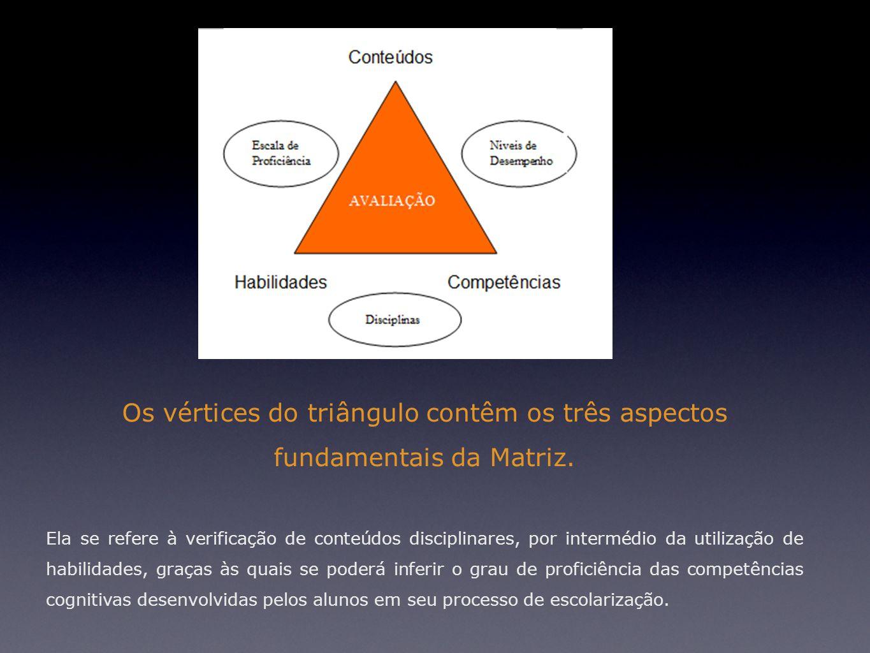 Os vértices do triângulo contêm os três aspectos fundamentais da Matriz.