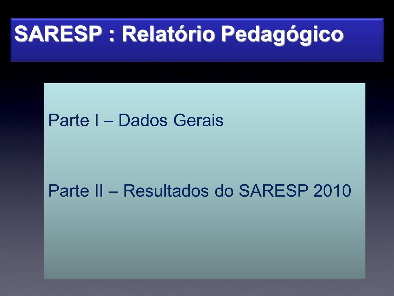 SARESP : Relatório Pedagógico