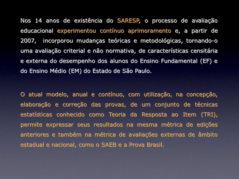 Nos 14 anos de existência do SARESP, o processo de avaliação educacional experimentou contínuo aprimoramento e, a partir de 2007, incorporou mudanças teóricas e metodológicas, tornando-o uma avaliação criterial e não normativa, de características censitária e externa do desempenho dos alunos do Ensino Fundamental (EF) e do Ensino Médio (EM) do Estado de São Paulo.