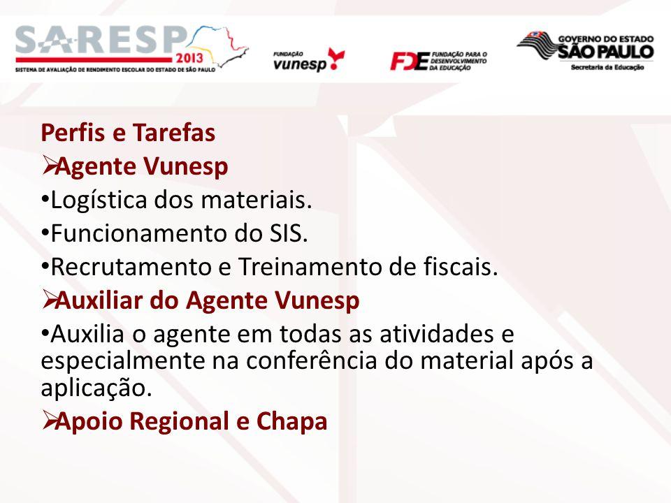Perfis e Tarefas Agente Vunesp. Logística dos materiais. Funcionamento do SIS. Recrutamento e Treinamento de fiscais.