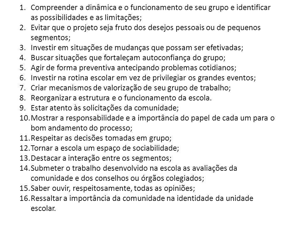Compreender a dinâmica e o funcionamento de seu grupo e identificar as possibilidades e as limitações;