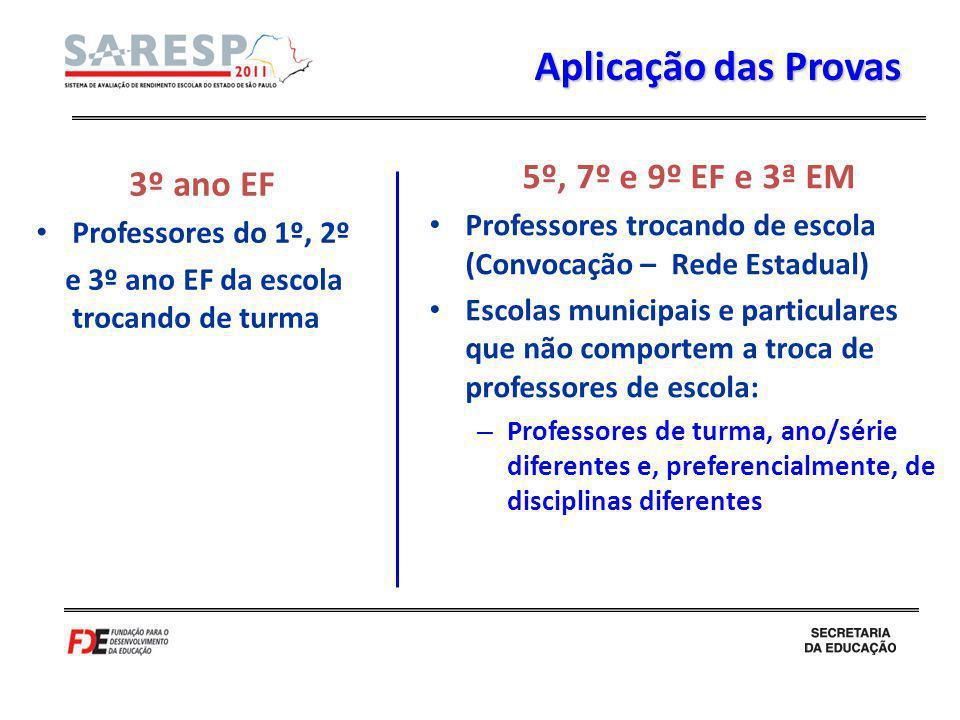 Aplicação das Provas 5º, 7º e 9º EF e 3ª EM 3º ano EF