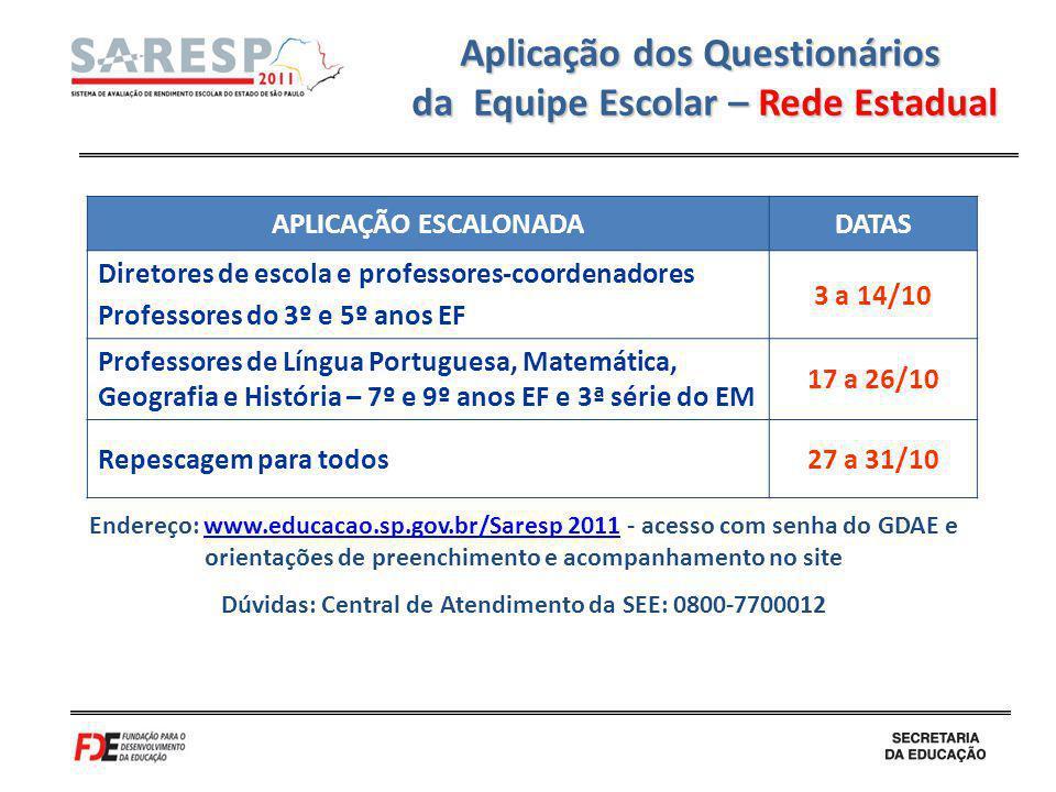 Aplicação dos Questionários da Equipe Escolar – Rede Estadual