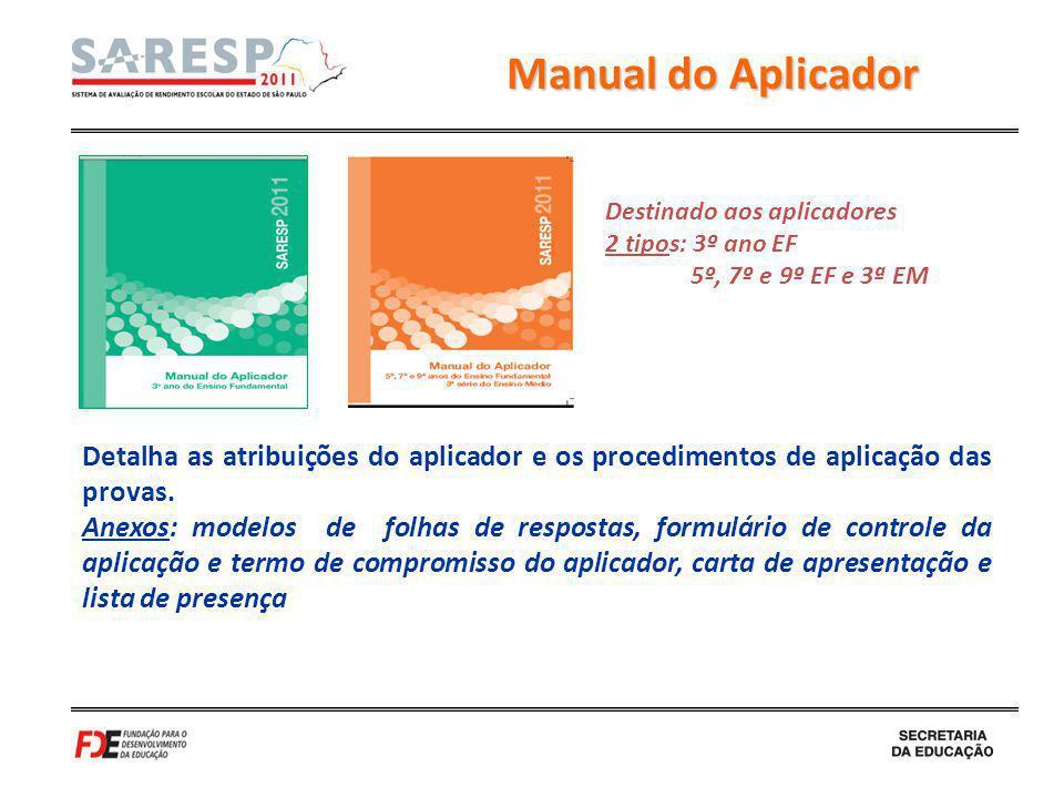 Manual do Aplicador Destinado aos aplicadores. 2 tipos: 3º ano EF. 5º, 7º e 9º EF e 3ª EM.