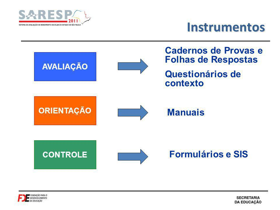 Instrumentos Cadernos de Provas e Folhas de Respostas