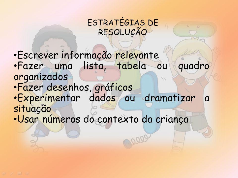 ESTRATÉGIAS DE RESOLUÇÃO