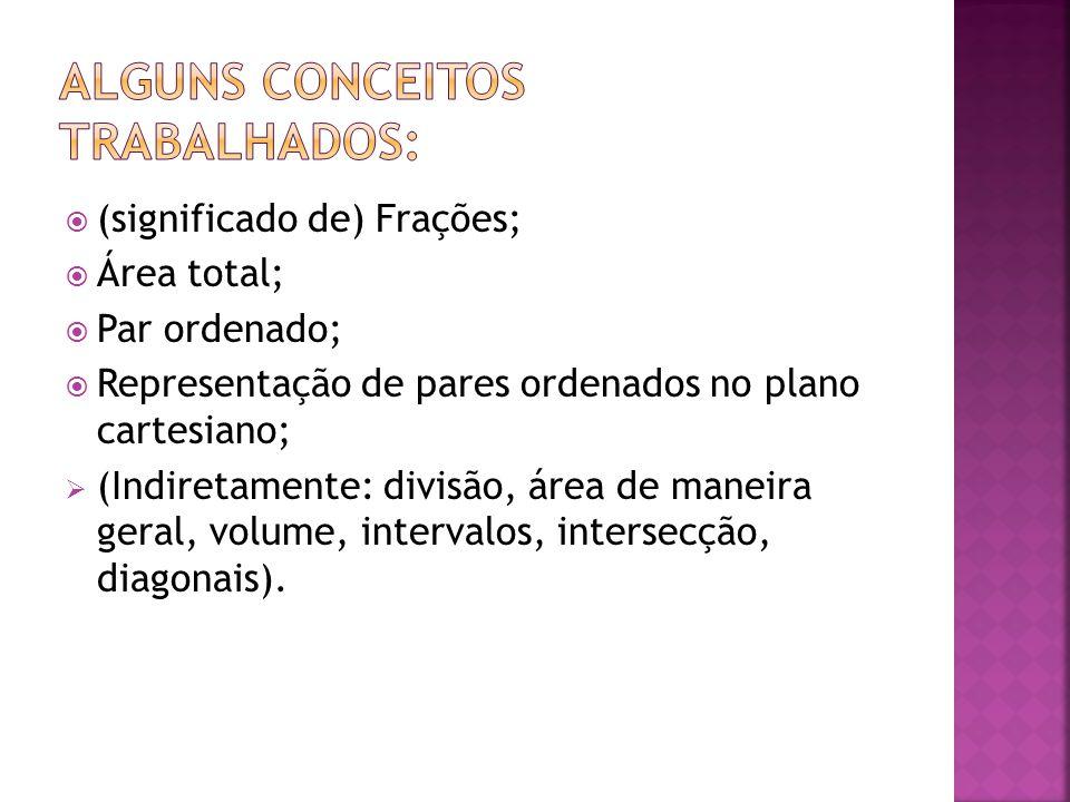 ALGUNS CONCEITOS TRABALHADOS: