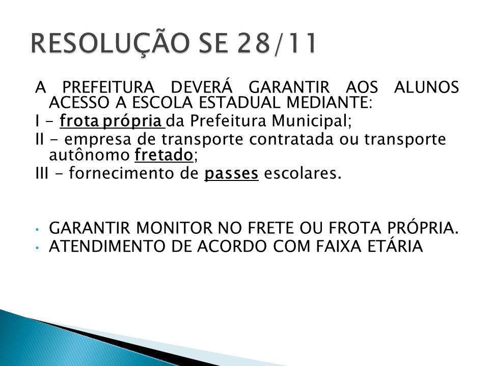 RESOLUÇÃO SE 28/11 A PREFEITURA DEVERÁ GARANTIR AOS ALUNOS ACESSO A ESCOLA ESTADUAL MEDIANTE: I - frota própria da Prefeitura Municipal;