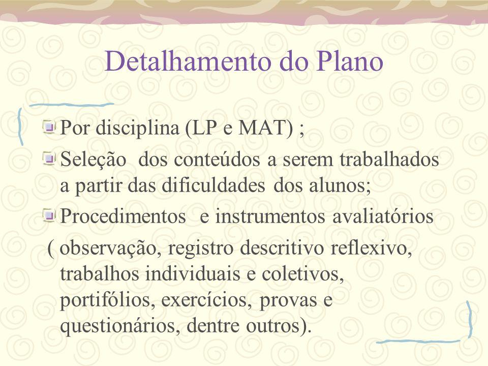 Detalhamento do Plano Por disciplina (LP e MAT) ;