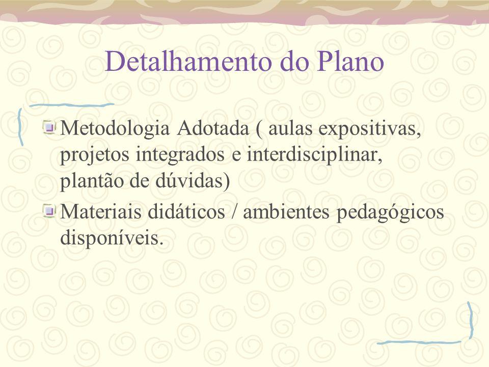 Detalhamento do Plano Metodologia Adotada ( aulas expositivas, projetos integrados e interdisciplinar, plantão de dúvidas)