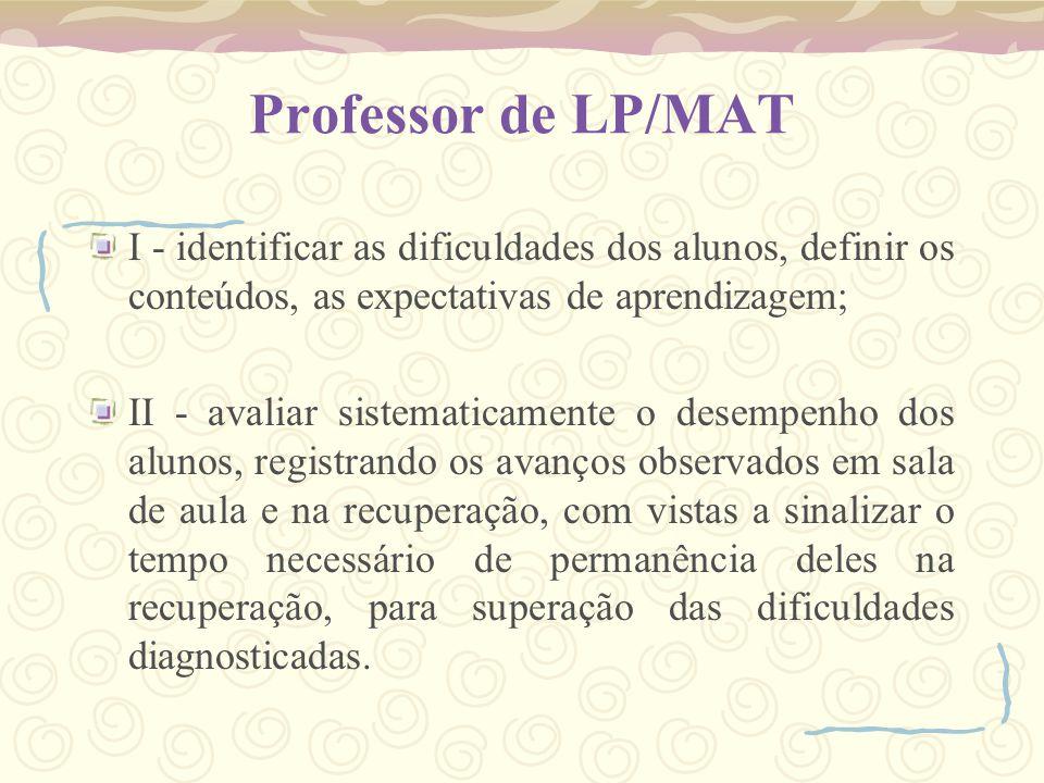Professor de LP/MAT I - identificar as dificuldades dos alunos, definir os conteúdos, as expectativas de aprendizagem;