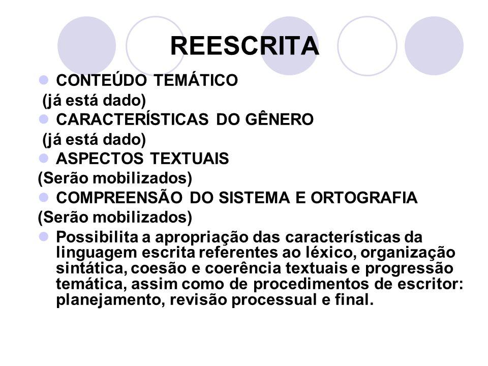 REESCRITA CONTEÚDO TEMÁTICO (já está dado) CARACTERÍSTICAS DO GÊNERO