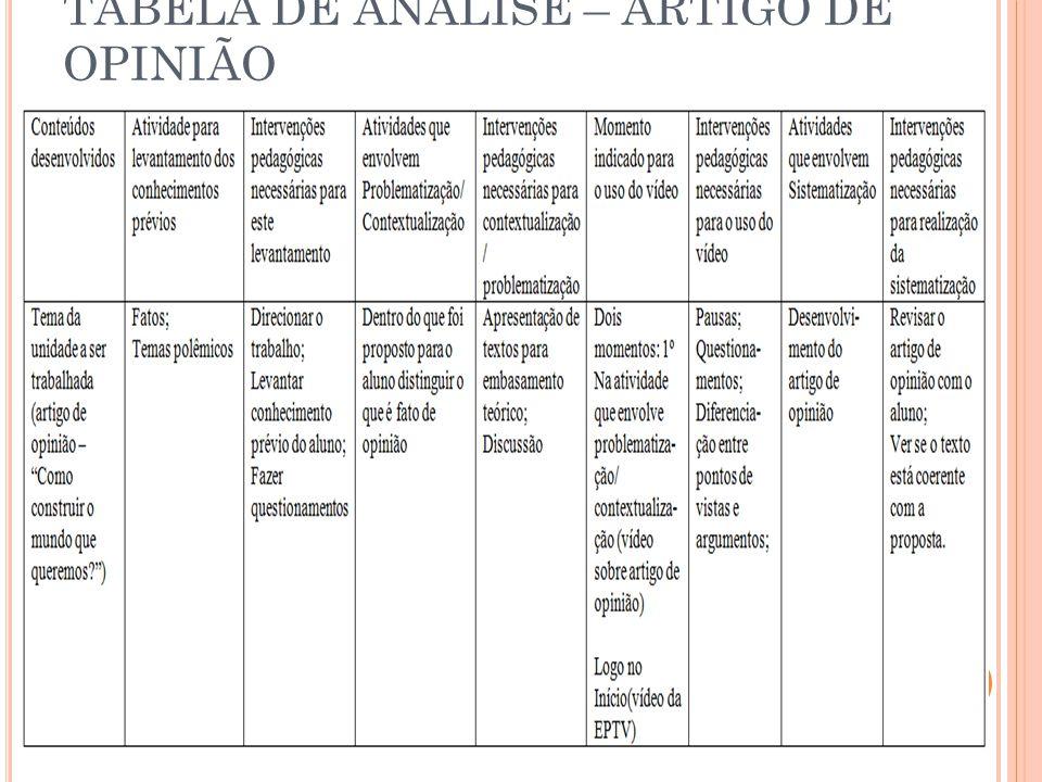 TABELA DE ANÁLISE – ARTIGO DE OPINIÃO