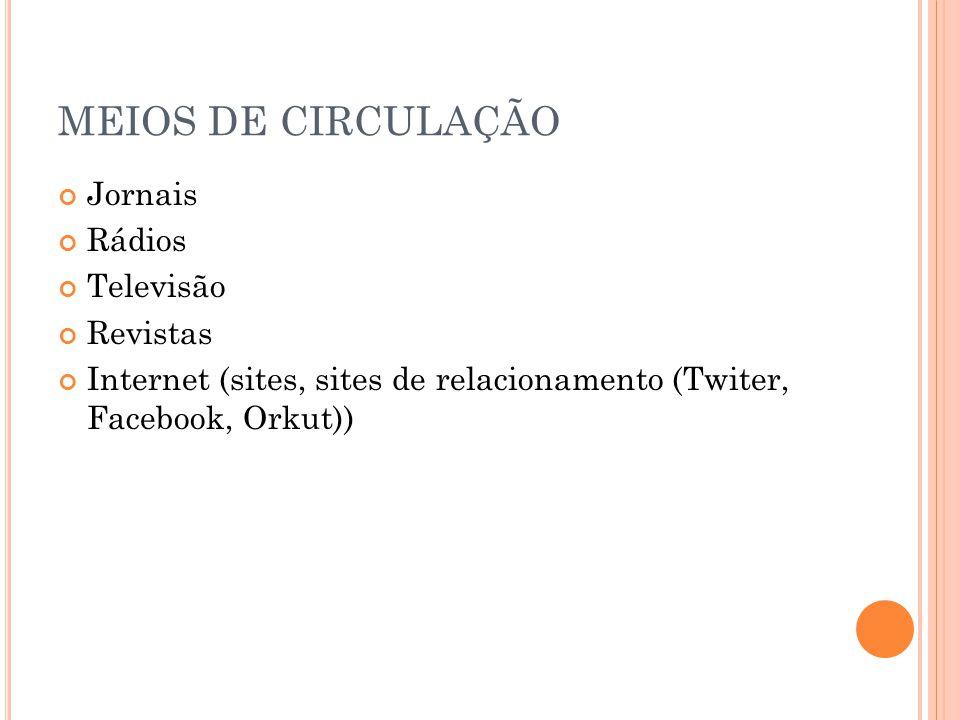 MEIOS DE CIRCULAÇÃO Jornais Rádios Televisão Revistas