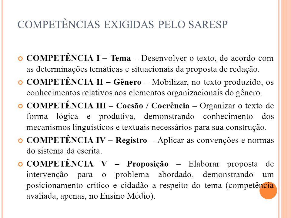 COMPETÊNCIAS EXIGIDAS PELO SARESP
