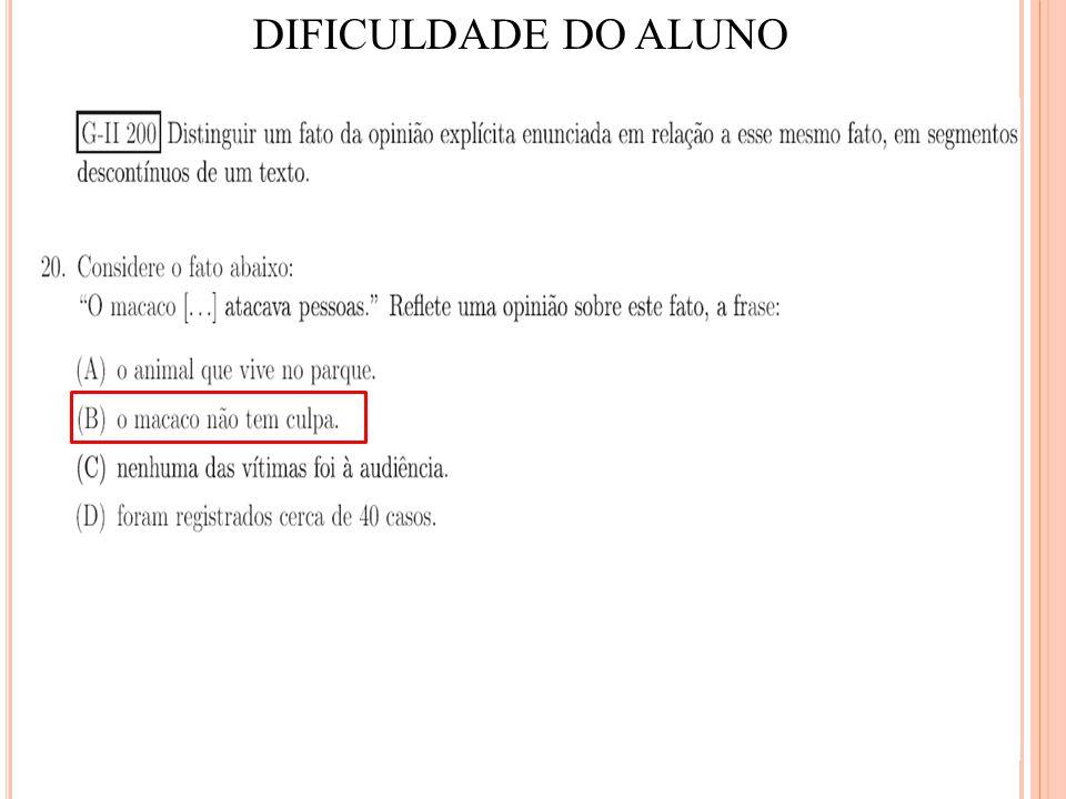 DIFICULDADE DO ALUNO
