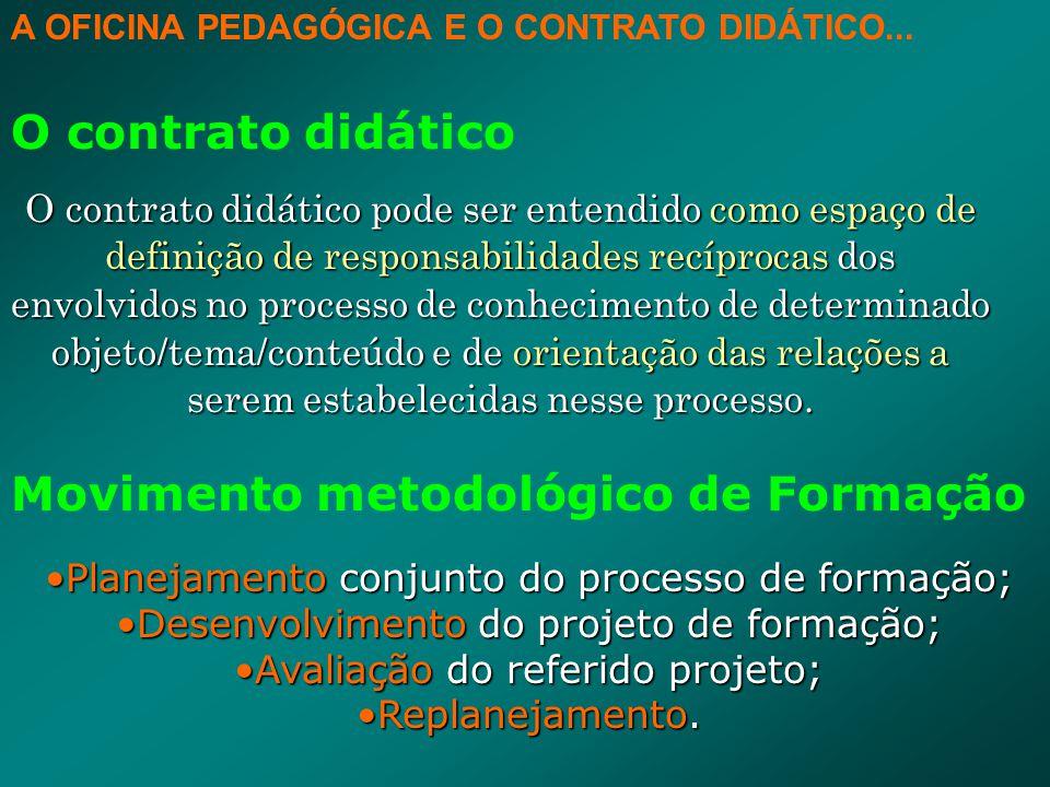 Movimento metodológico de Formação