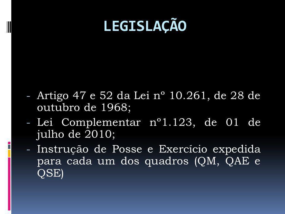LEGISLAÇÃO Artigo 47 e 52 da Lei nº 10.261, de 28 de outubro de 1968;