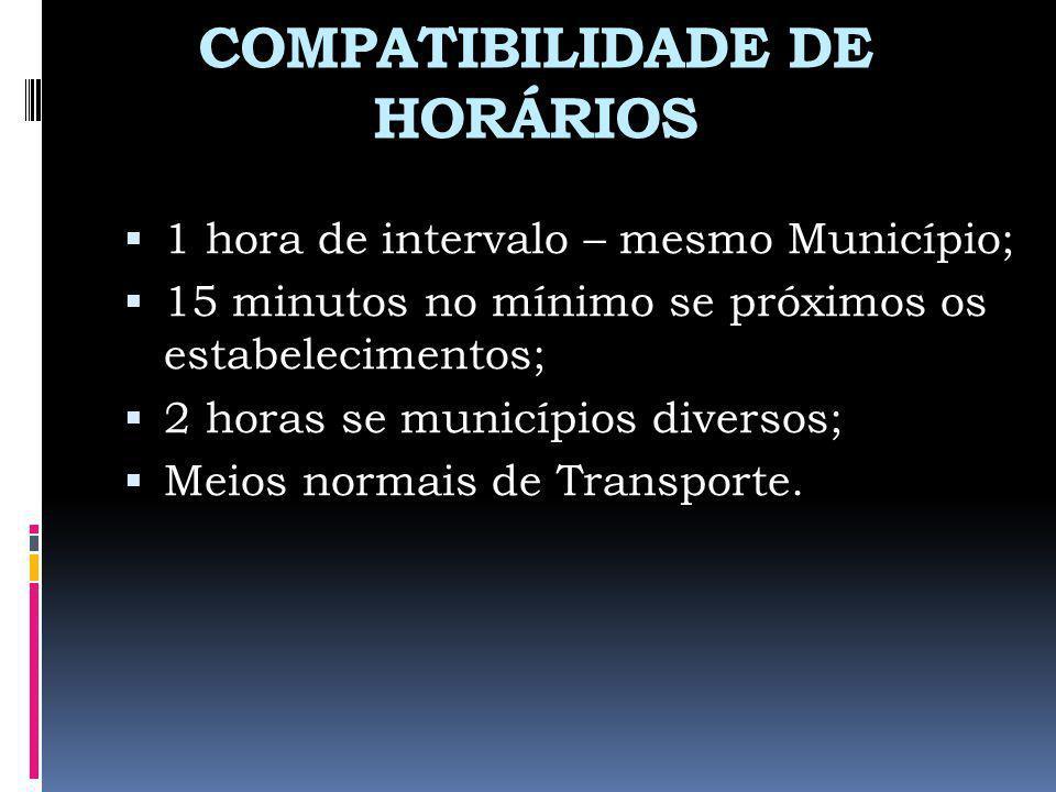 COMPATIBILIDADE DE HORÁRIOS
