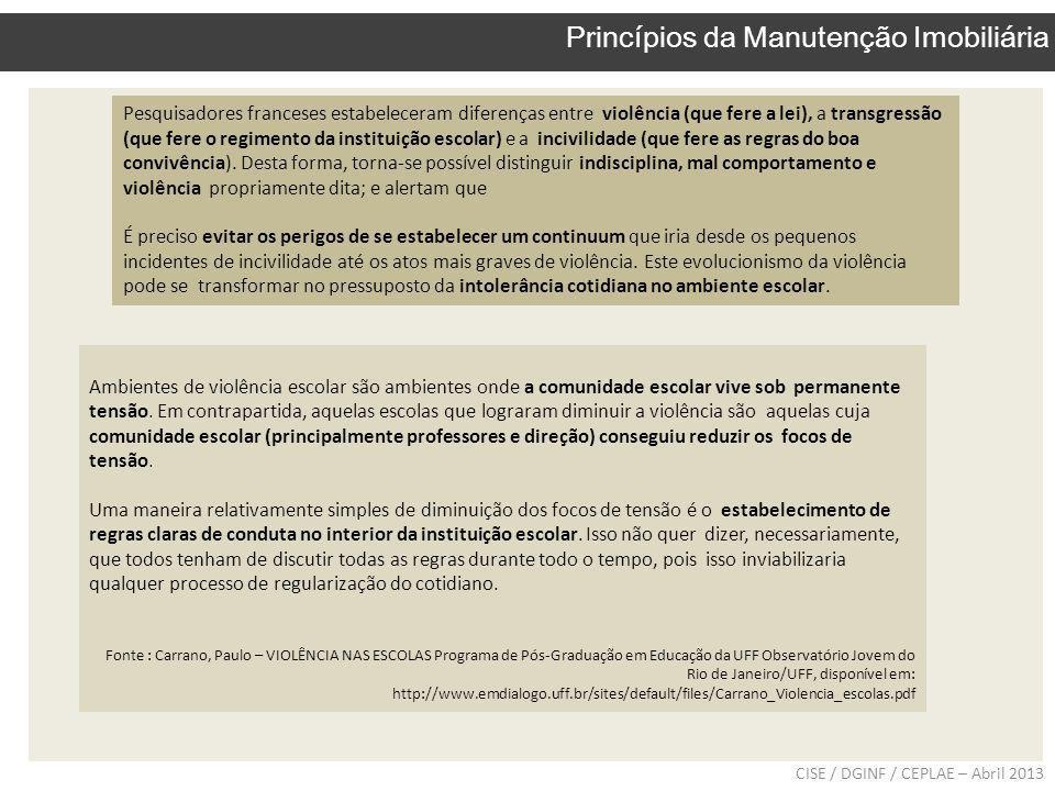 Princípios da Manutenção Imobiliária