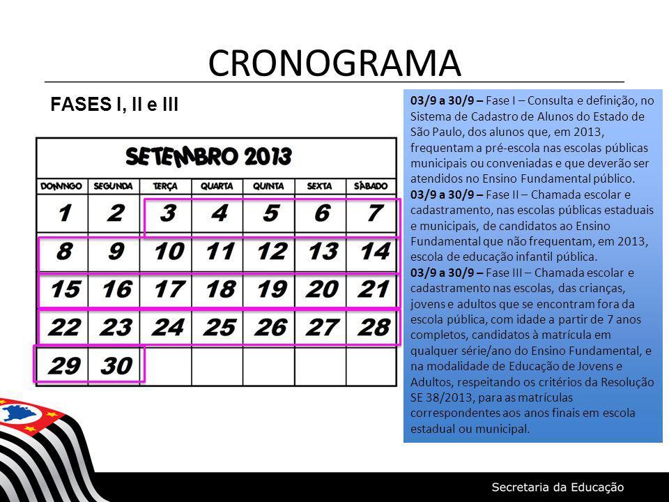 CRONOGRAMA FASES I, II e III