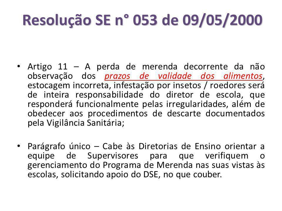 Resolução SE n° 053 de 09/05/2000