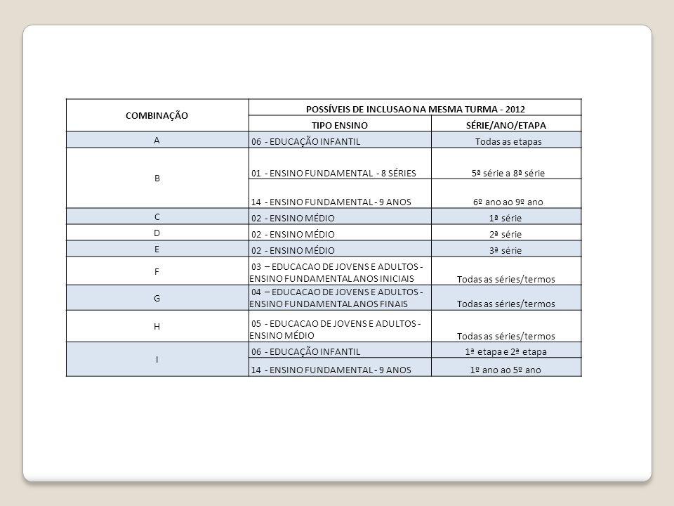 POSSÍVEIS DE INCLUSAO NA MESMA TURMA - 2012