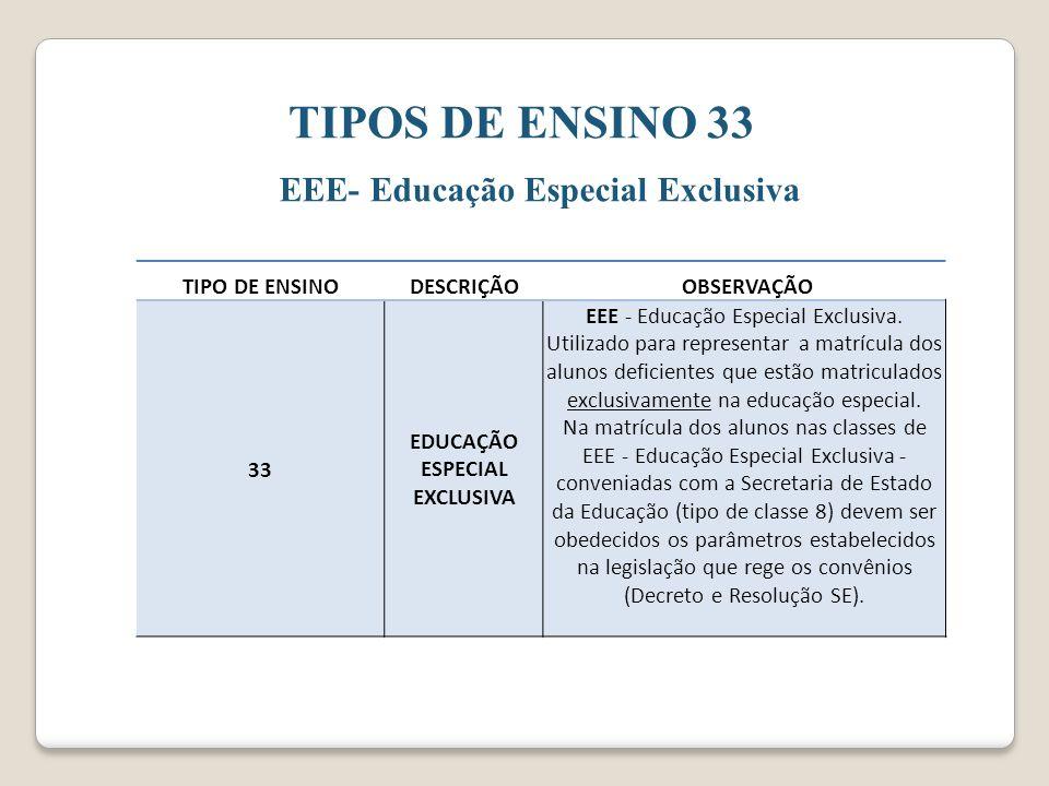 EDUCAÇÃO ESPECIAL EXCLUSIVA