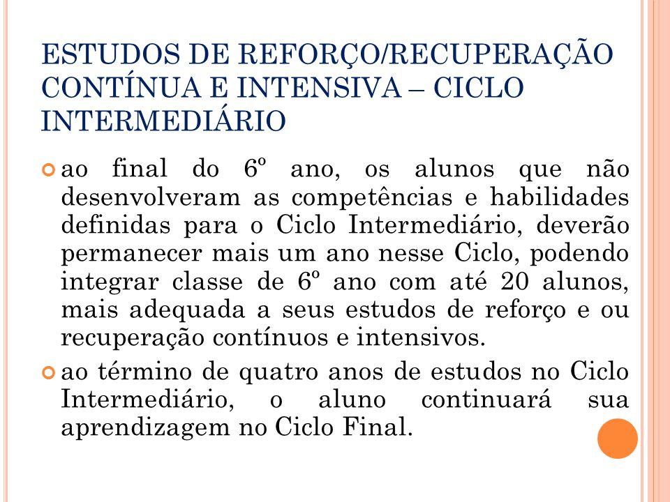 ESTUDOS DE REFORÇO/RECUPERAÇÃO CONTÍNUA E INTENSIVA – CICLO INTERMEDIÁRIO