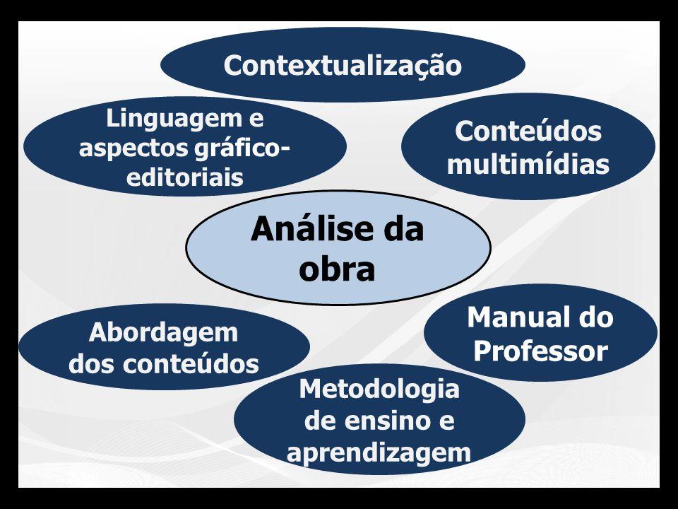 Análise da obra Manual do Professor Contextualização