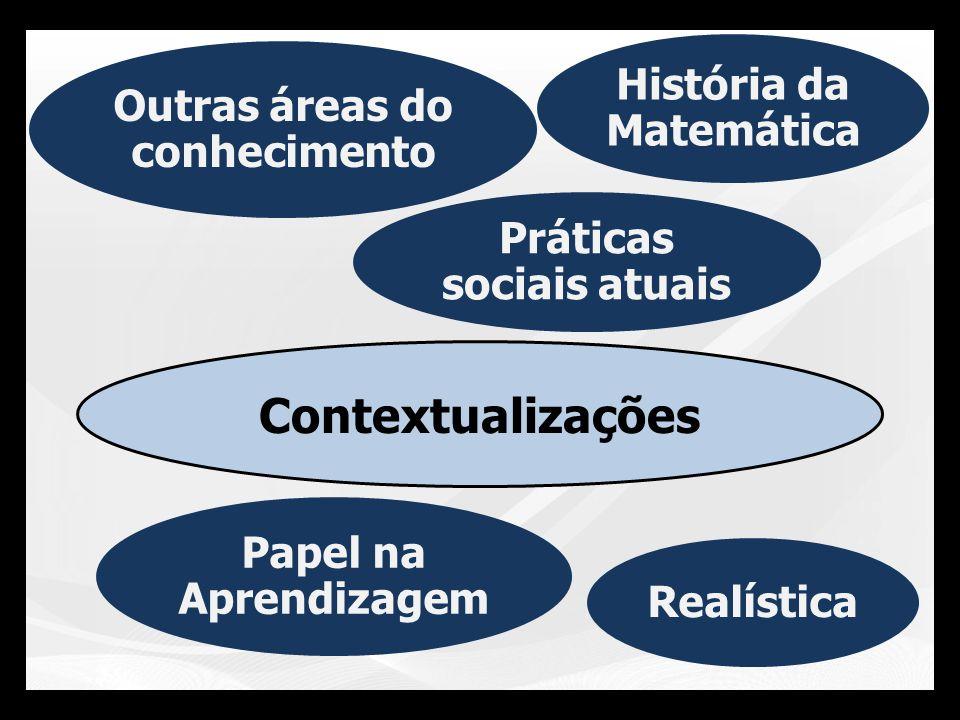 Contextualizações História da Matemática Outras áreas do conhecimento